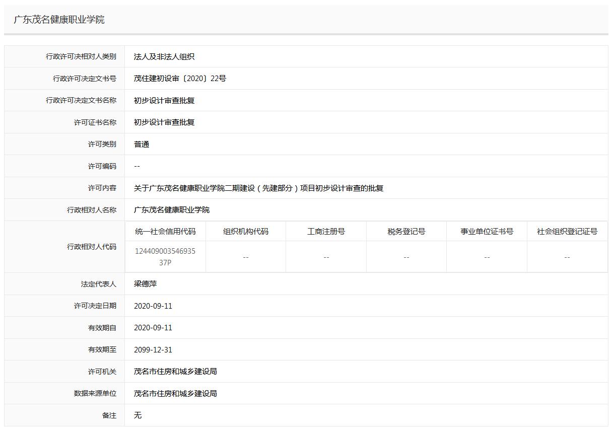 广东茂名健康职业学院初步设计审查批复.jpg