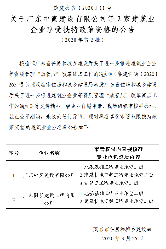 关于广东中寅建设有限公司等2家建筑业企业享受扶持政策资格的公告.jpg