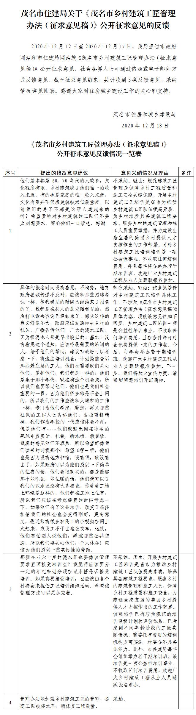 茂名市住建局关于《茂名市乡村建筑工匠管理办法(征求意见稿)》公开征求意见的反馈.jpg